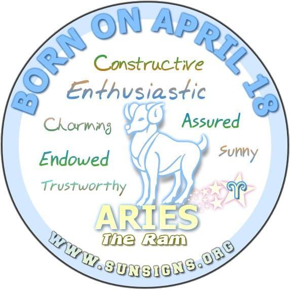 18 април Зодиакален хороскоп Личност за рожден ден