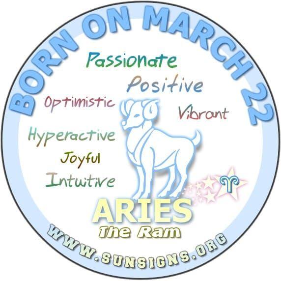 22. marta Zodiaka horoskopa dzimšanas dienas personība