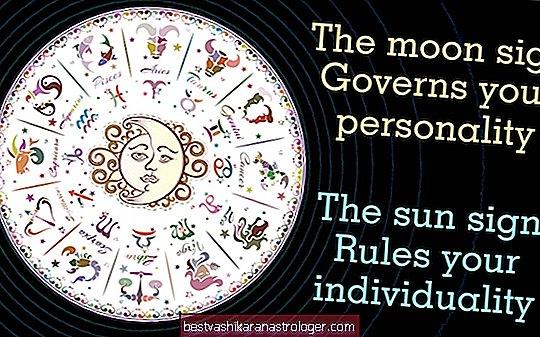 השמש בסימני גלגל המזלות