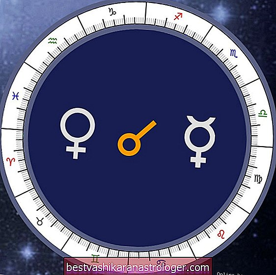 Synastry: Mercury-Uranus Aspects
