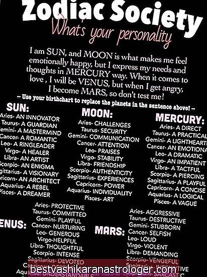 Венера в Діві, Марс у Терезах
